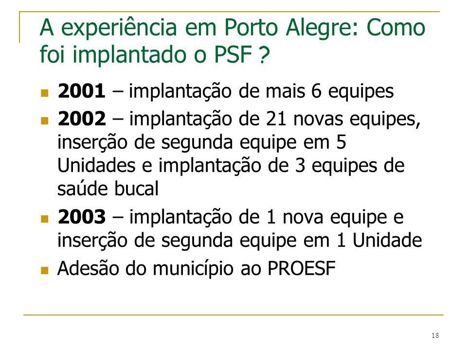 18 A experiência em Porto Alegre: Como foi implantado o PSF ? 2001 – implantação de mais 6 equipes 2002 – implantação de 21 novas equipes, inserção de