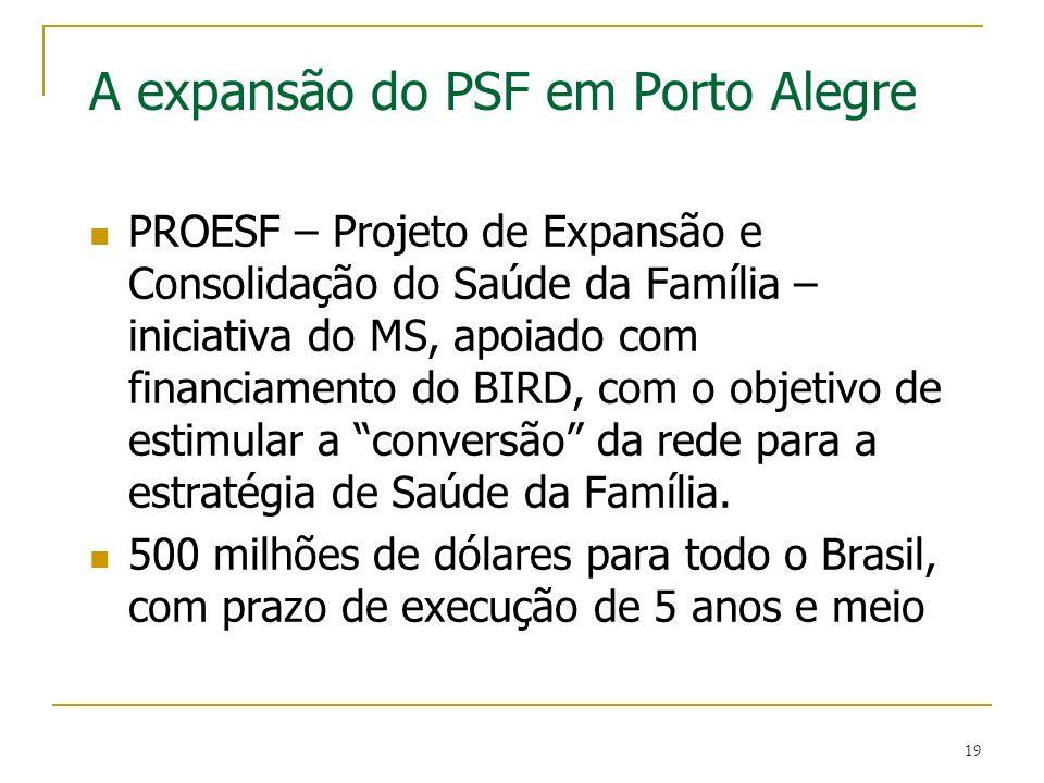 19 A expansão do PSF em Porto Alegre PROESF – Projeto de Expansão e Consolidação do Saúde da Família – iniciativa do MS, apoiado com financiamento do