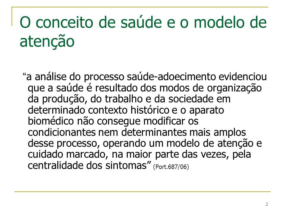 2 O conceito de saúde e o modelo de atenção a análise do processo saúde-adoecimento evidenciou que a saúde é resultado dos modos de organização da pro