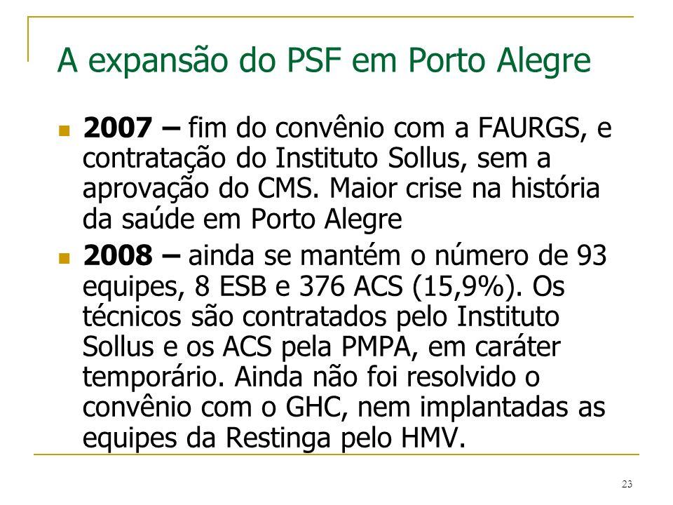23 A expansão do PSF em Porto Alegre 2007 – fim do convênio com a FAURGS, e contratação do Instituto Sollus, sem a aprovação do CMS. Maior crise na hi