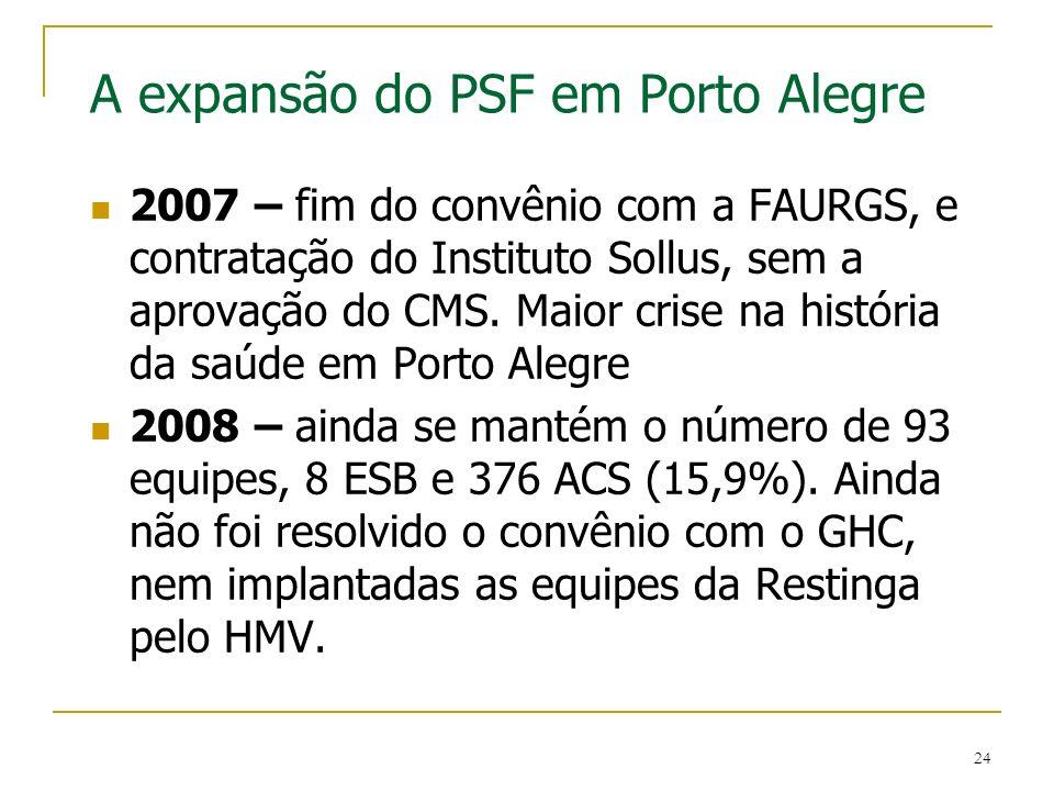 24 A expansão do PSF em Porto Alegre 2007 – fim do convênio com a FAURGS, e contratação do Instituto Sollus, sem a aprovação do CMS. Maior crise na hi