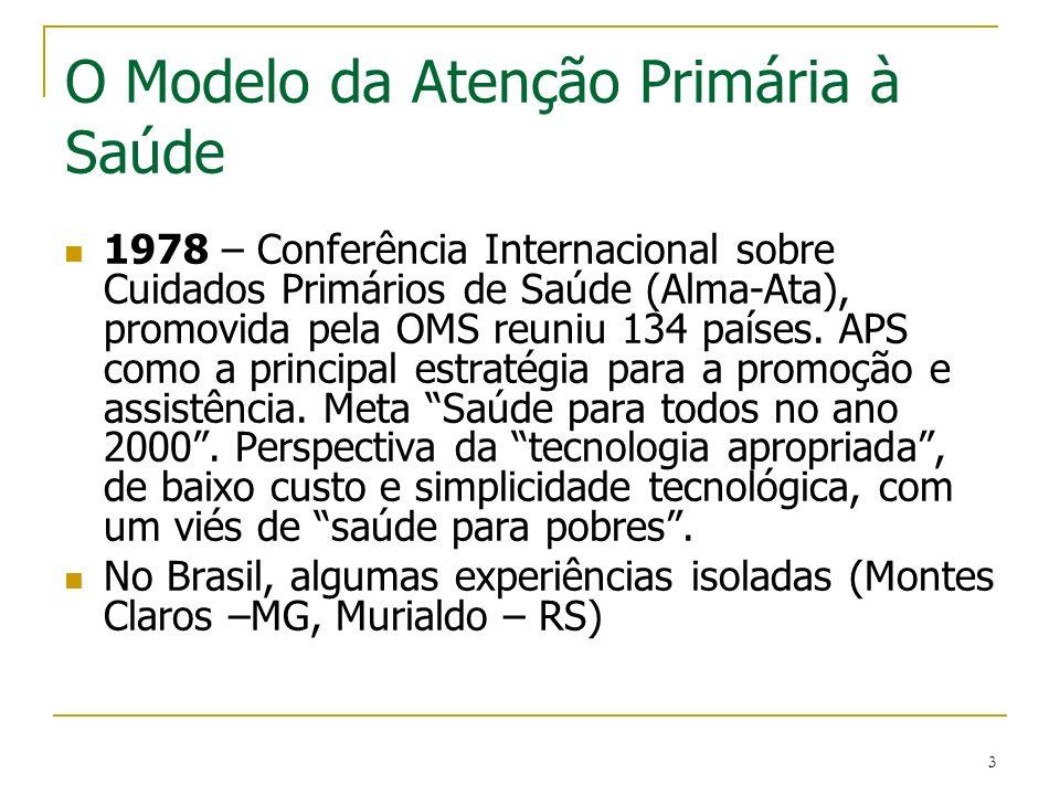 3 O Modelo da Atenção Primária à Saúde 1978 – Conferência Internacional sobre Cuidados Primários de Saúde (Alma-Ata), promovida pela OMS reuniu 134 pa