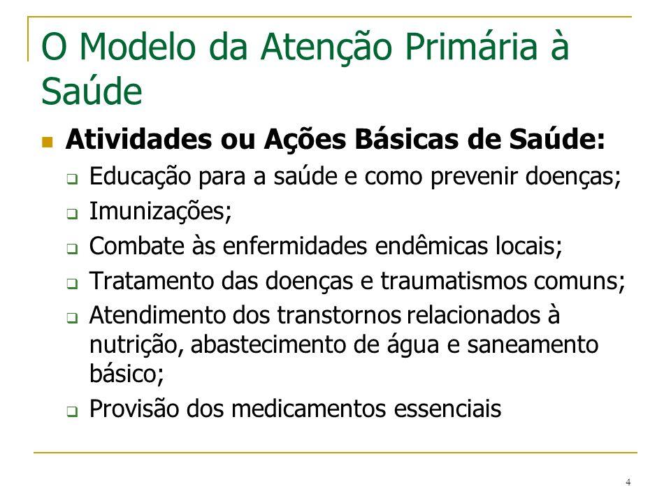 4 O Modelo da Atenção Primária à Saúde Atividades ou Ações Básicas de Saúde: Educação para a saúde e como prevenir doenças; Imunizações; Combate às en