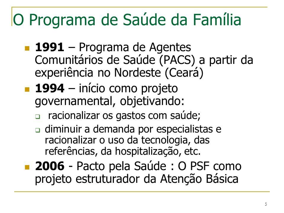 5 O Programa de Saúde da Família 1991 – Programa de Agentes Comunitários de Saúde (PACS) a partir da experiência no Nordeste (Ceará) 1994 – início com