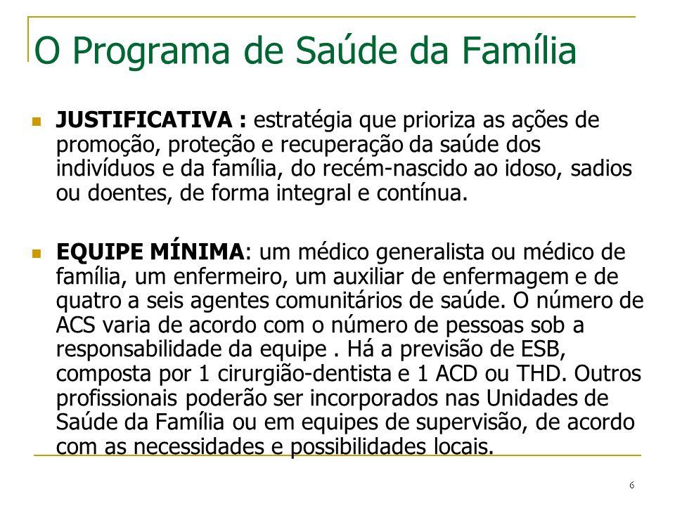 6 O Programa de Saúde da Família JUSTIFICATIVA : estratégia que prioriza as ações de promoção, proteção e recuperação da saúde dos indivíduos e da fam