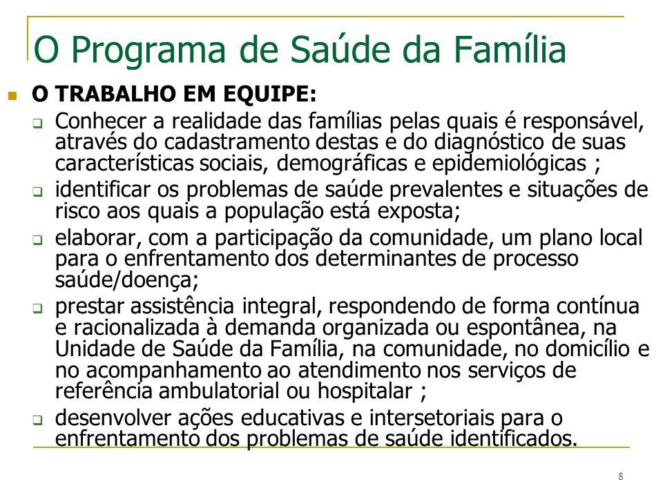 8 O Programa de Saúde da Família O TRABALHO EM EQUIPE: Conhecer a realidade das famílias pelas quais é responsável, através do cadastramento destas e