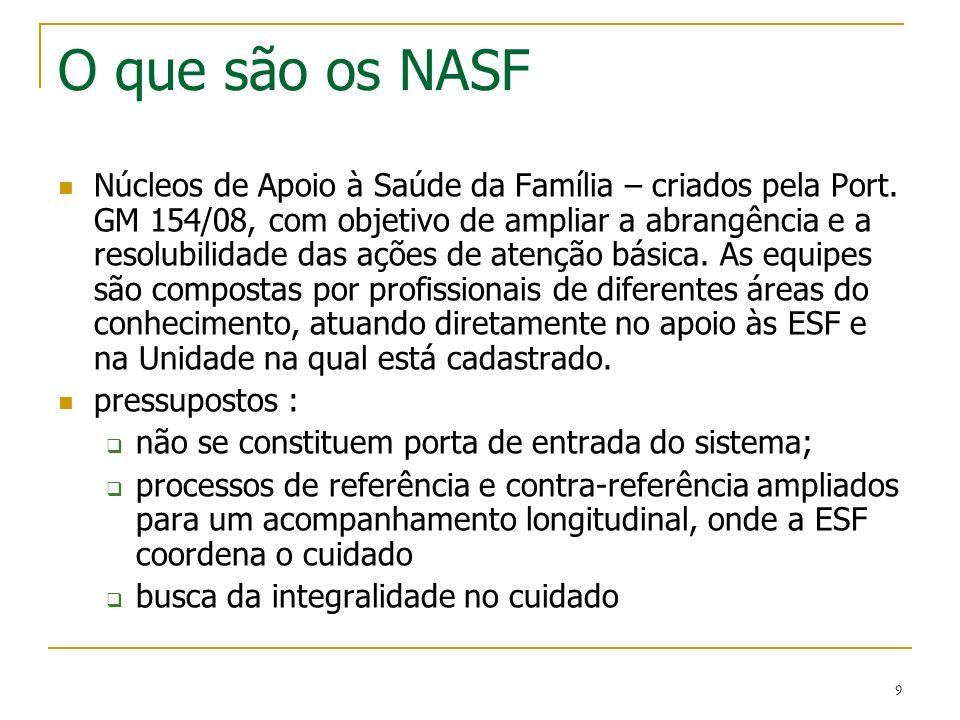 9 O que são os NASF Núcleos de Apoio à Saúde da Família – criados pela Port. GM 154/08, com objetivo de ampliar a abrangência e a resolubilidade das a