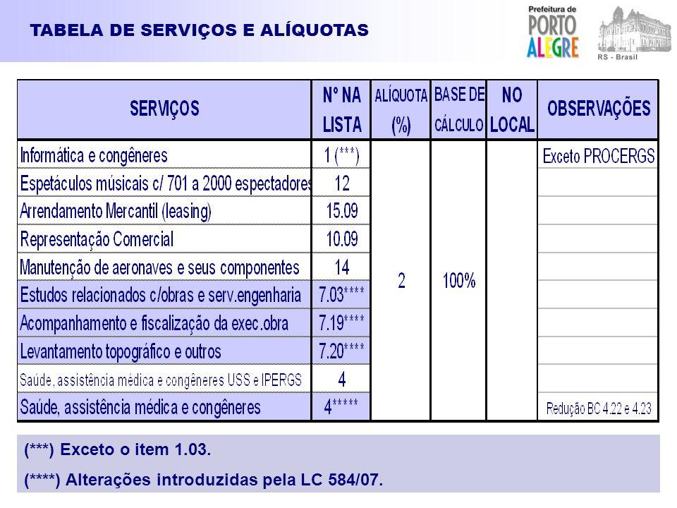 TABELA DE SERVIÇOS E ALÍQUOTAS (***) Exceto o item 1.03. (****) Alterações introduzidas pela LC 584/07.