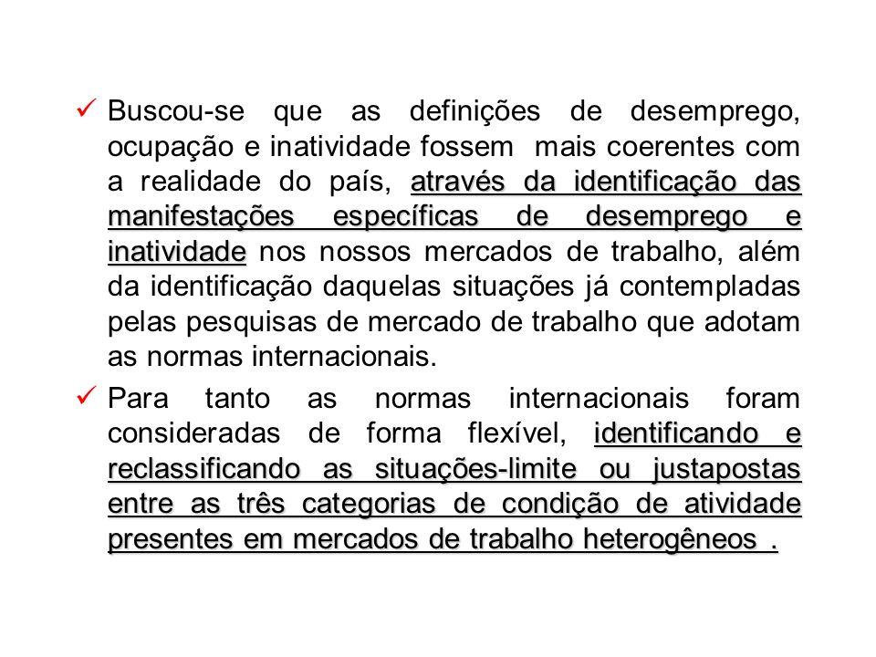 através da identificação das manifestações específicas de desemprego e inatividade Buscou-se que as definições de desemprego, ocupação e inatividade f