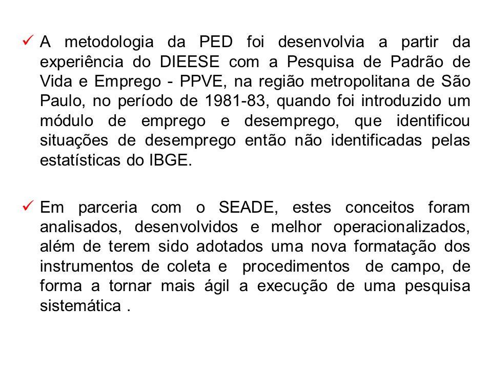 A metodologia da PED foi desenvolvia a partir da experiência do DIEESE com a Pesquisa de Padrão de Vida e Emprego - PPVE, na região metropolitana de S