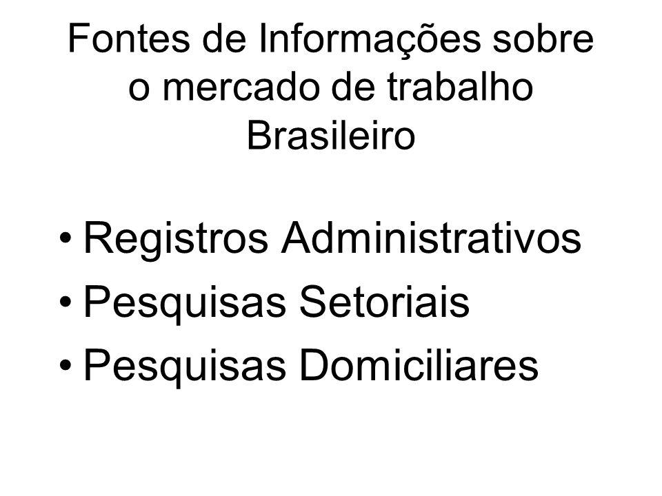 Fontes de Informações sobre o mercado de trabalho Brasileiro Registros Administrativos Pesquisas Setoriais Pesquisas Domiciliares