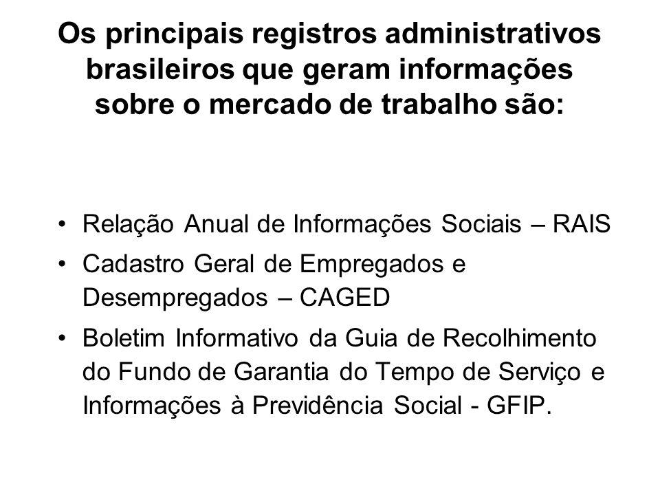 Os principais registros administrativos brasileiros que geram informações sobre o mercado de trabalho são: Relação Anual de Informações Sociais – RAIS