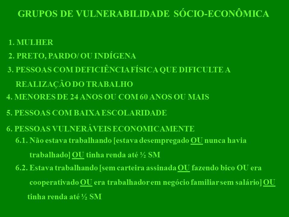 GRUPOS DE VULNERABILIDADE SÓCIO-ECONÔMICA 1. MULHER 2. PRETO, PARDO/ OU INDÍGENA 3. PESSOAS COM DEFICIÊNCIA FÍSICA QUE DIFICULTE A REALIZAÇÃO DO TRABA