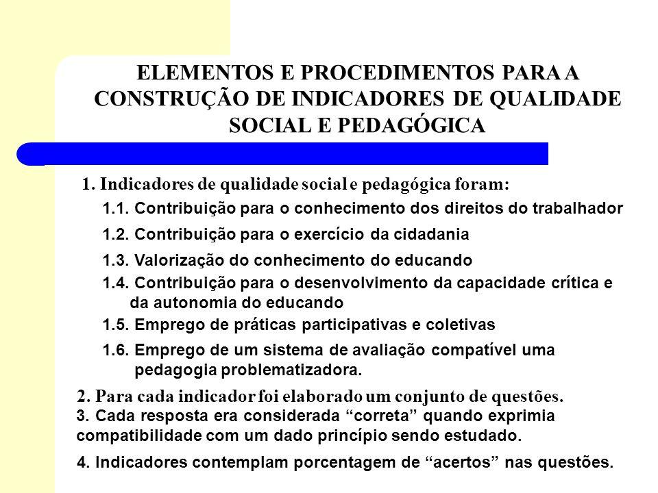 ELEMENTOS E PROCEDIMENTOS PARA A CONSTRUÇÃO DE INDICADORES DE QUALIDADE SOCIAL E PEDAGÓGICA 2. Para cada indicador foi elaborado um conjunto de questõ
