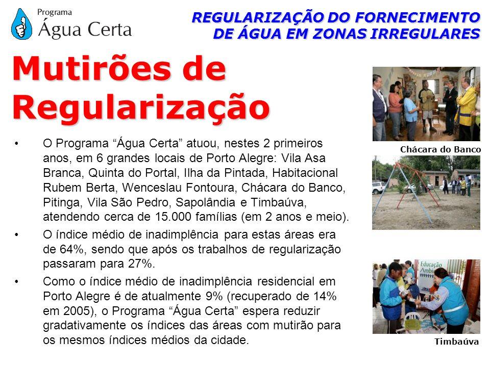 REGULARIZAÇÃO DO FORNECIMENTO DE ÁGUA EM ZONAS IRREGULARES O Programa Água Certa atuou, nestes 2 primeiros anos, em 6 grandes locais de Porto Alegre: