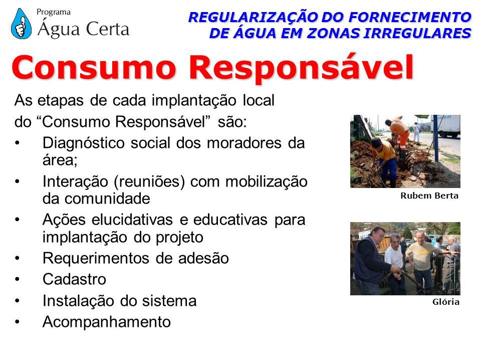 REGULARIZAÇÃO DO FORNECIMENTO DE ÁGUA EM ZONAS IRREGULARES As etapas de cada implantação local do Consumo Responsável são: Diagnóstico social dos mora