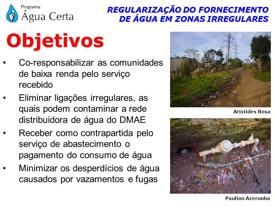 REGULARIZAÇÃO DO FORNECIMENTO DE ÁGUA EM ZONAS IRREGULARES Co-responsabilizar as comunidades de baixa renda pelo serviço recebido Eliminar ligações ir