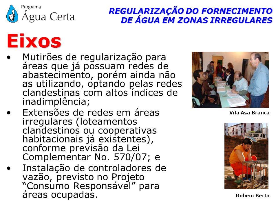 REGULARIZAÇÃO DO FORNECIMENTO DE ÁGUA EM ZONAS IRREGULARES Mutirões de regularização para áreas que já possuam redes de abastecimento, porém ainda não