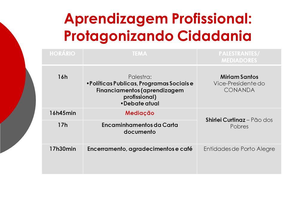 Aprendizagem Profissional: Protagonizando Cidadania HORÁRIOTEMAPALESTRANTES/ MEDIADORES 16h Palestra: Políticas Publicas, Programas Sociais e Financiamentos (aprendizagem profissional) Debate atual Miriam Santos Vice-Presidente do CONANDA 16h45minMediação Shirlei Curtinaz – Pão dos Pobres 17hEncaminhamentos da Carta documento 17h30minEncerramento, agradecimentos e café Entidades de Porto Alegre