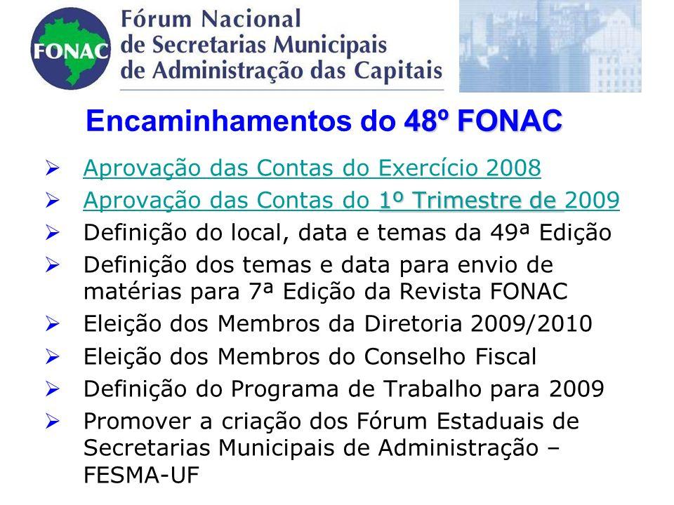 48º FONAC Encaminhamentos do 48º FONAC Aprovação das Contas do Exercício 2008 Aprovação das Contas do 1 11 1 ºººº T T T T rrrr iiii mmmm eeee ssss tttt rrrr eeee d d d d eeee 2009 Definição do local, data e temas da 49ª Edição Definição dos temas e data para envio de matérias para 7ª Edição da Revista FONAC Eleição dos Membros da Diretoria 2009/2010 Eleição dos Membros do Conselho Fiscal Definição do Programa de Trabalho para 2009 Promover a criação dos Fórum Estaduais de Secretarias Municipais de Administração – FESMA-UF