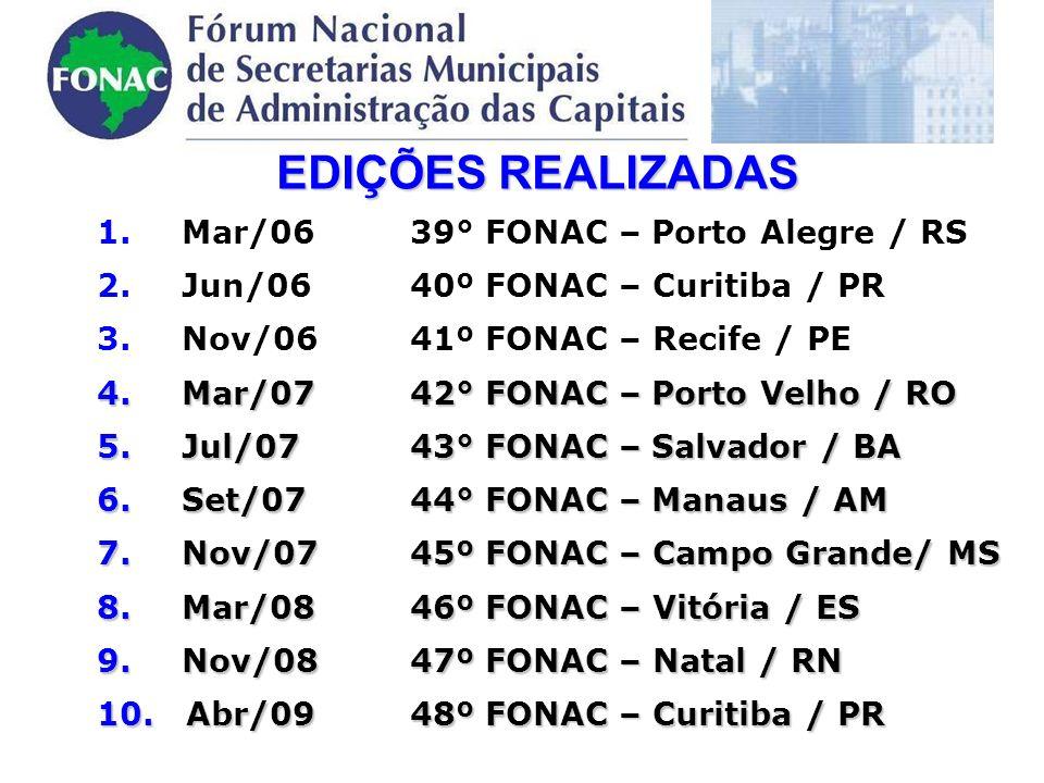 EDIÇÕES REALIZADAS 1. Mar/0639° FONAC – Porto Alegre / RS 2.