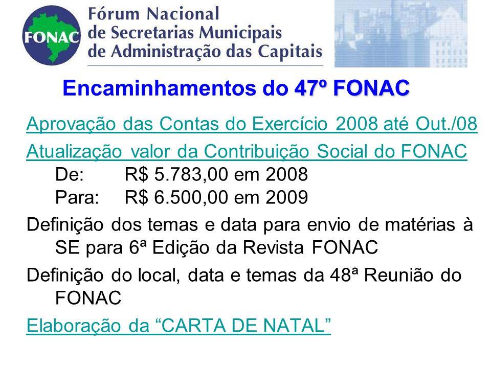 47º FONAC Encaminhamentos do 47º FONAC Aprovação das Contas do Exercício 2008 até Out./08 Atualização valor da Contribuição Social do FONAC De:R$ 5.783,00 em 2008 Para:R$ 6.500,00 em 2009 Definição dos temas e data para envio de matérias à SE para 6ª Edição da Revista FONAC Definição do local, data e temas da 48ª Reunião do FONAC Elaboração da CARTA DE NATAL