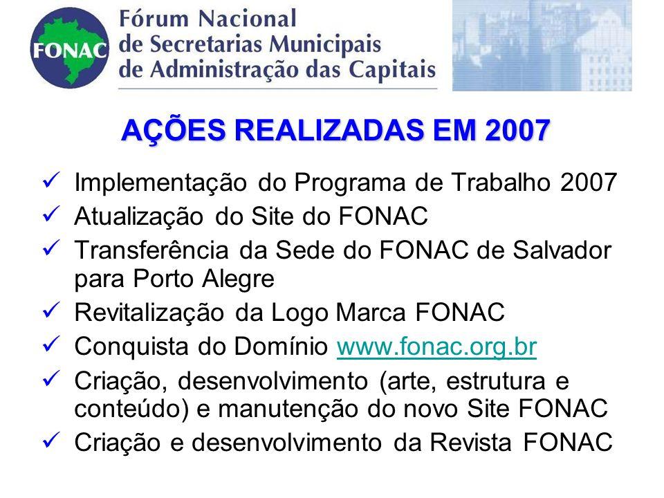 Produção / Publicações da Revista FONAC 1.Ano I – Edição 1 – Setembro de 2007 2.