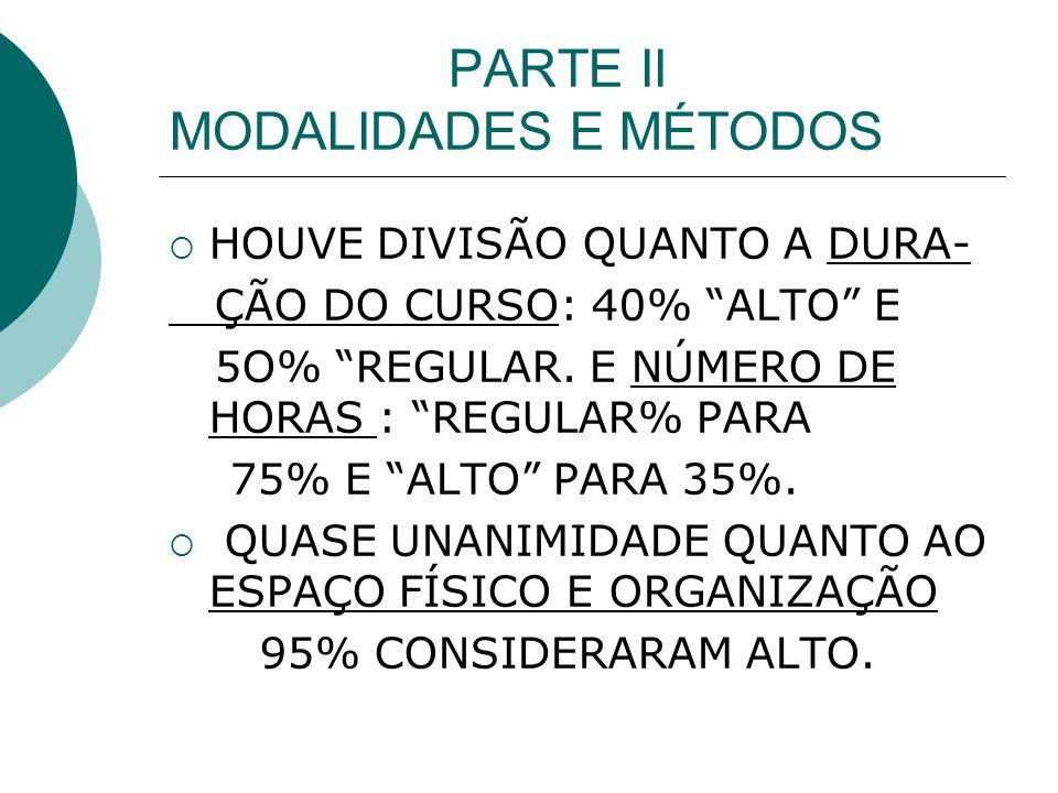 PARTE II MODALIDADES E MÉTODOS HOUVE DIVISÃO QUANTO A DURA- ÇÃO DO CURSO: 40% ALTO E 5O% REGULAR.