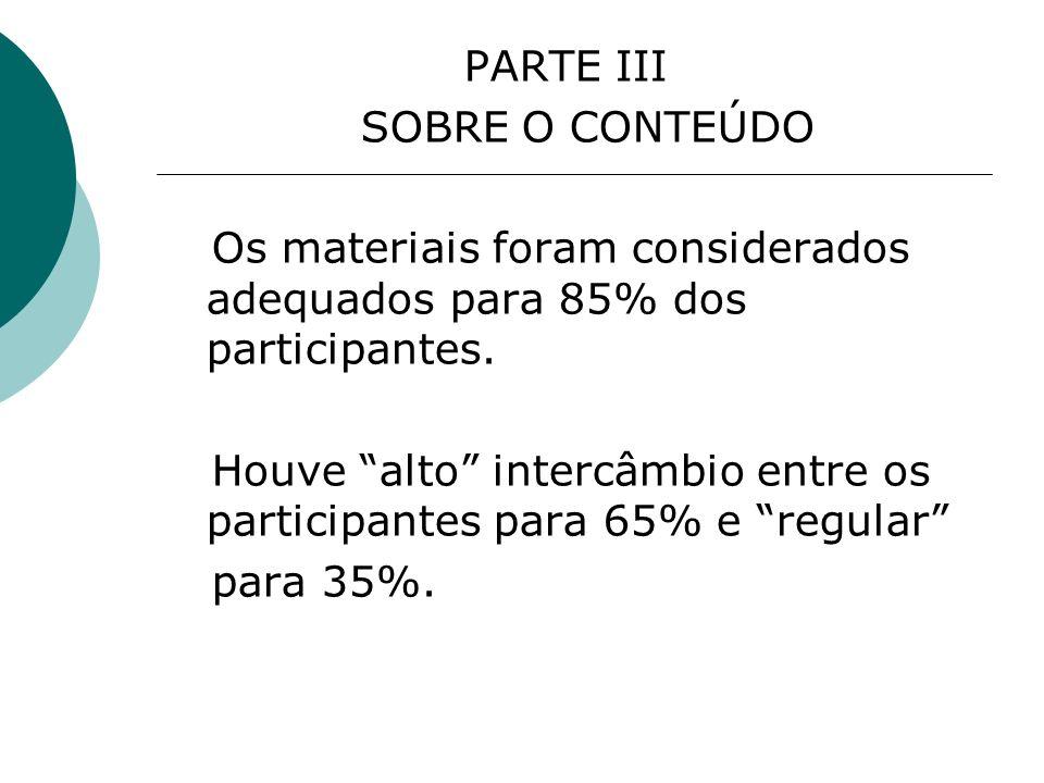 PARTE III SOBRE O CONTEÚDO Os materiais foram considerados adequados para 85% dos participantes.