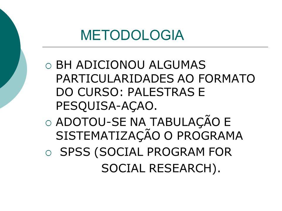 METODOLOGIA BH ADICIONOU ALGUMAS PARTICULARIDADES AO FORMATO DO CURSO: PALESTRAS E PESQUISA-AÇAO.