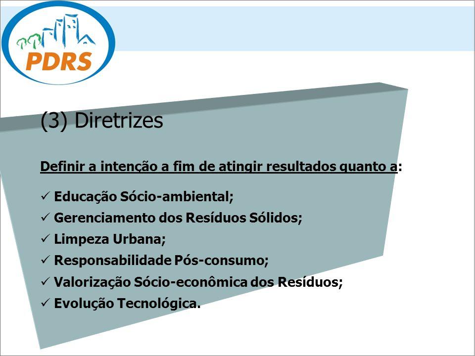 (3) Diretrizes Definir a intenção a fim de atingir resultados quanto a: Educação Sócio-ambiental; Gerenciamento dos Resíduos Sólidos; Limpeza Urbana;