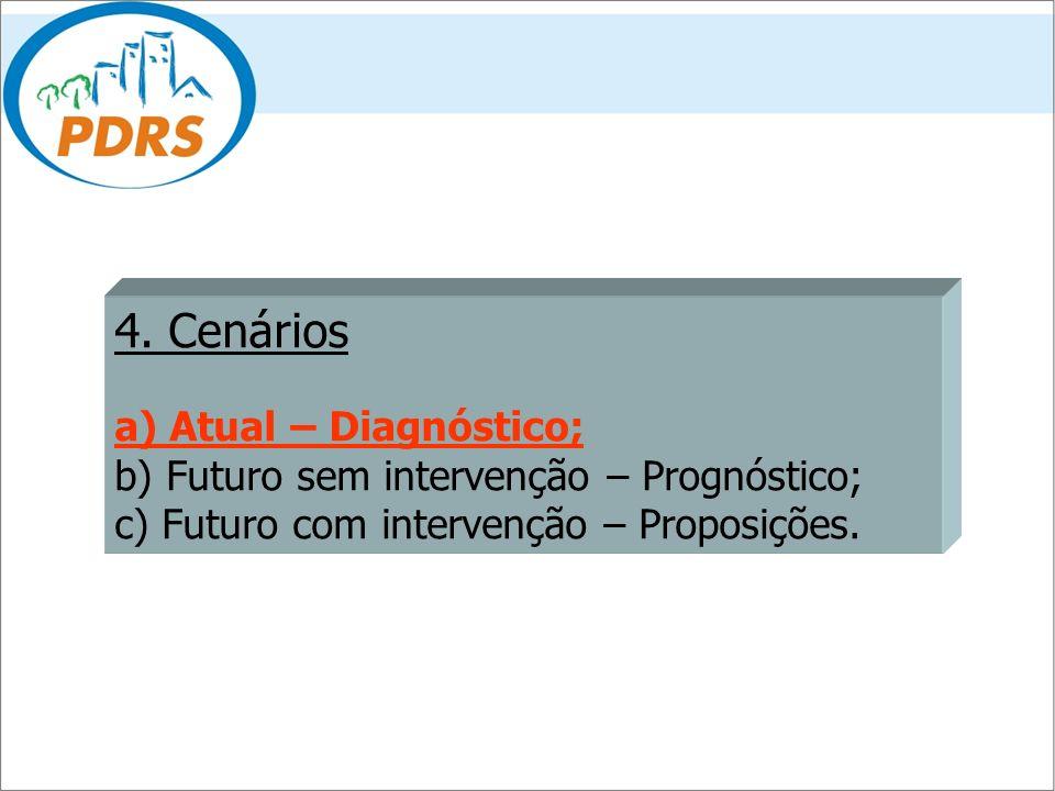 4. Cenários a) Atual – Diagnóstico; b) Futuro sem intervenção – Prognóstico; c) Futuro com intervenção – Proposições.