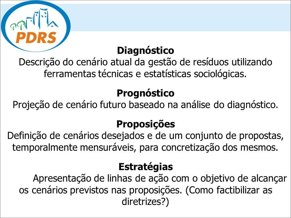 Diagnóstico Descrição do cenário atual da gestão de resíduos utilizando ferramentas técnicas e estatísticas sociológicas. Prognóstico Projeção de cená