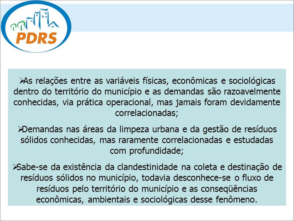 As relações entre as variáveis físicas, econômicas e sociológicas dentro do território do município e as demandas são razoavelmente conhecidas, via pr