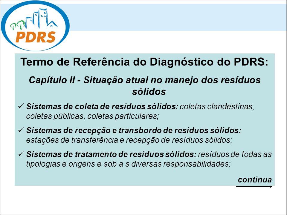 Termo de Referência do Diagnóstico do PDRS: Capítulo II - Situação atual no manejo dos resíduos sólidos Sistemas de coleta de resíduos sólidos: coleta