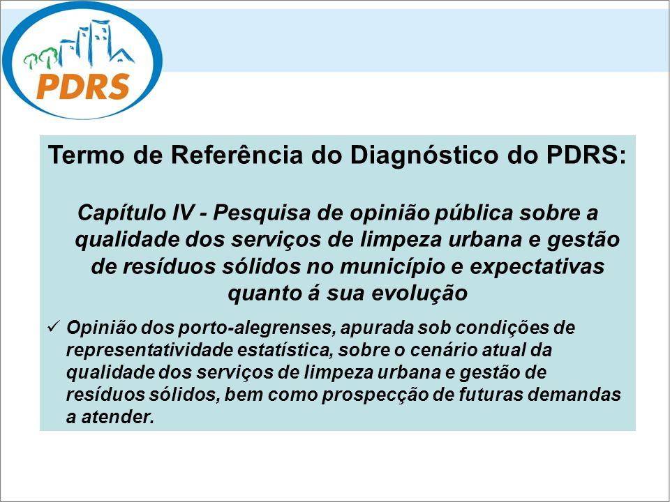 Termo de Referência do Diagnóstico do PDRS: Capítulo IV - Pesquisa de opinião pública sobre a qualidade dos serviços de limpeza urbana e gestão de res