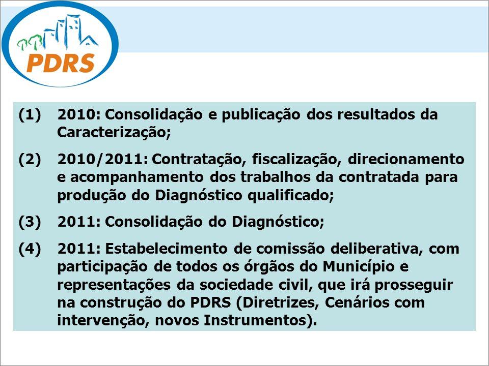 (1) 2010: Consolidação e publicação dos resultados da Caracterização; (2) 2010/2011: Contratação, fiscalização, direcionamento e acompanhamento dos tr
