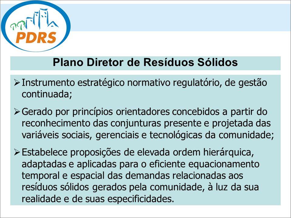 Plano Diretor de Resíduos Sólidos Instrumento estratégico normativo regulatório, de gestão continuada; Gerado por princípios orientadores concebidos a