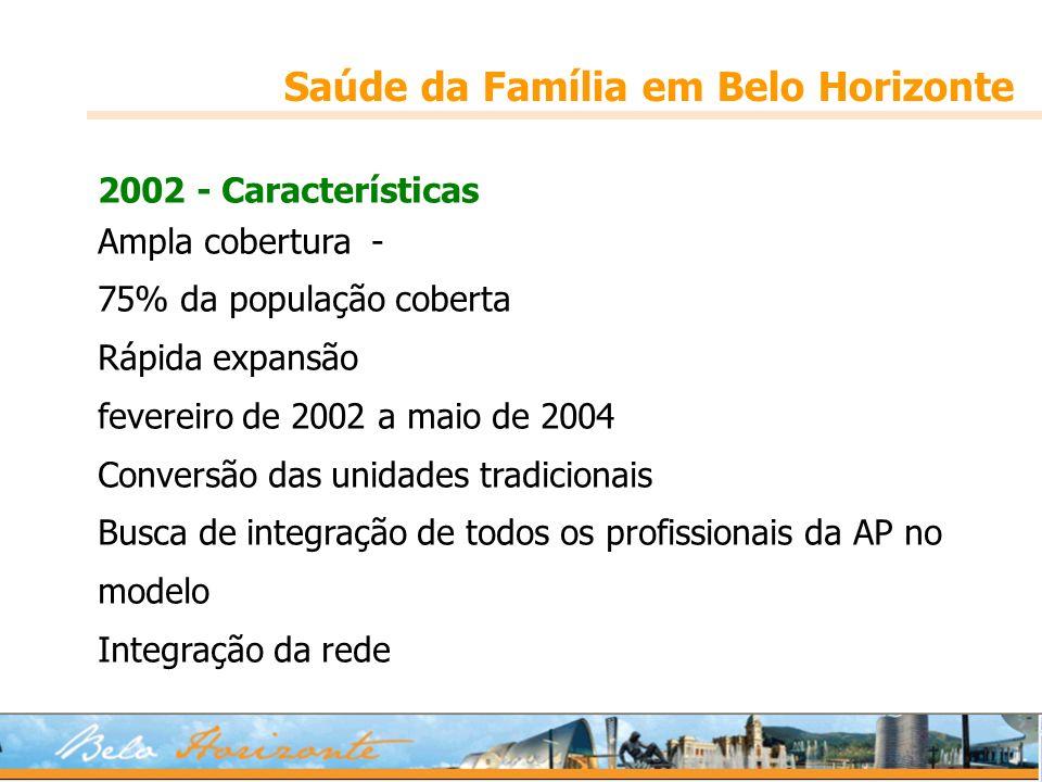 2002 - Características Ampla cobertura - 75% da população coberta Rápida expansão fevereiro de 2002 a maio de 2004 Conversão das unidades tradicionais