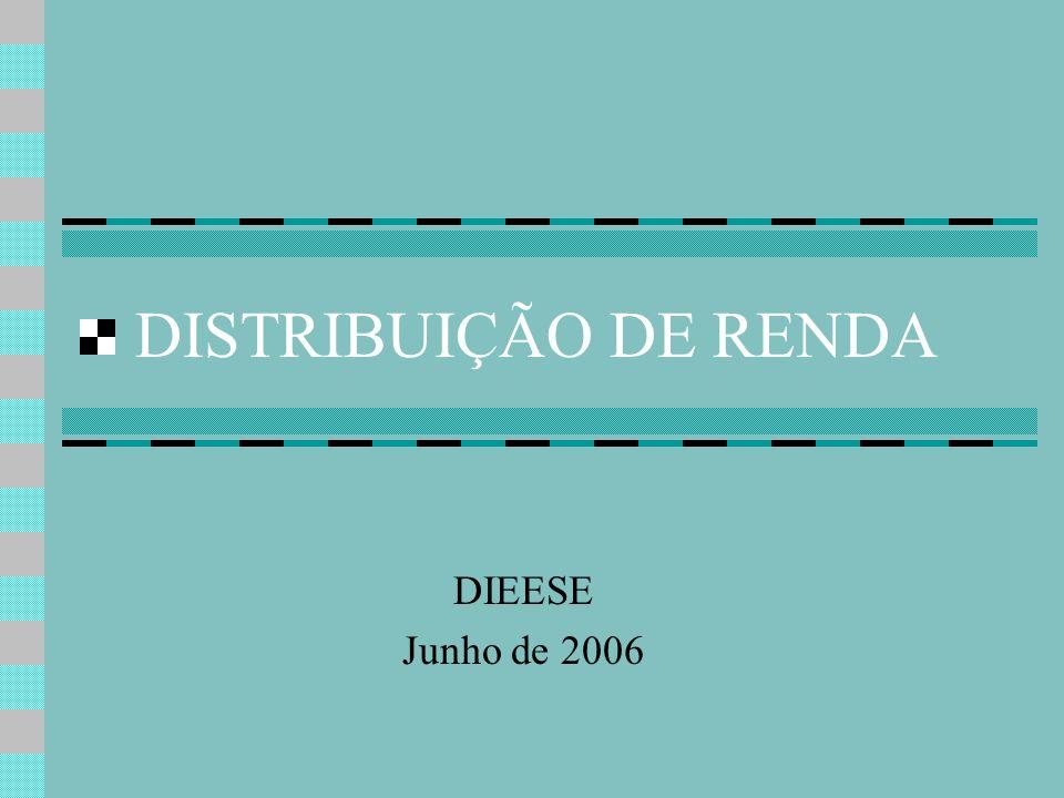DISTRIBUIÇÃO DE RENDA DIEESE Junho de 2006