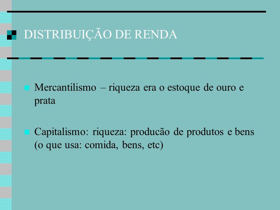 DISTRIBUIÇÃO DE RENDA Mercantilismo – riqueza era o estoque de ouro e prata Capitalismo: riqueza: producão de produtos e bens (o que usa: comida, bens