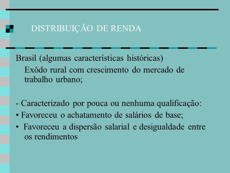 DISTRIBUIÇÃO DE RENDA Brasil (algumas características históricas) - Exôdo rural com crescimento do mercado de trabalho urbano; - Caracterizado por pou