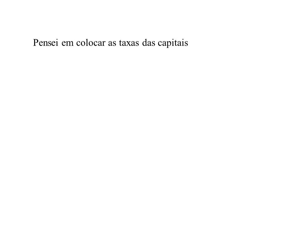 Rendimentos 12 meses – Porto Alegre (Março) Ocupados- 2,4% Assalariados+ 1,3%