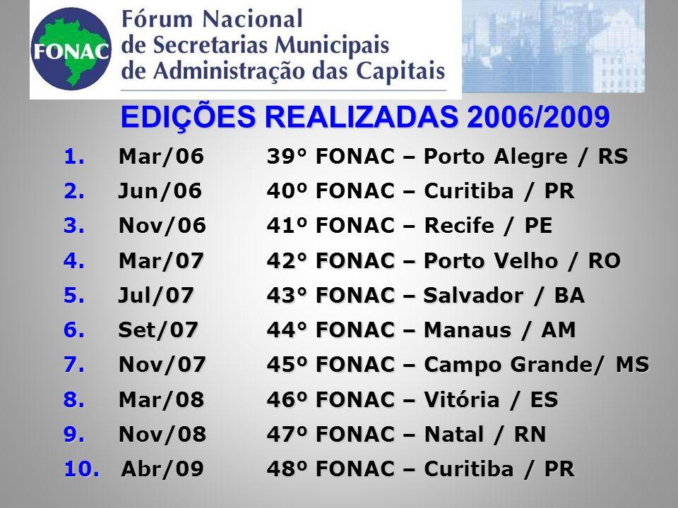 EDIÇÕES REALIZADAS 2006/2009 1. Mar/0639° FONAC – Porto Alegre / RS 2.