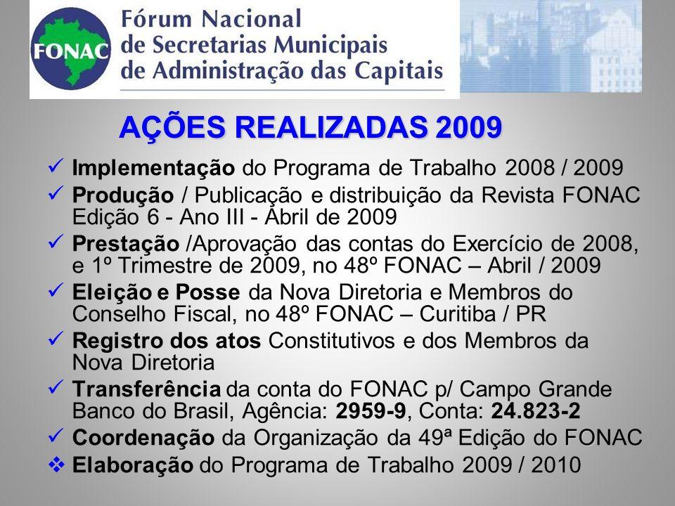 AÇÕES REALIZADAS 2009 Implementação do Programa de Trabalho 2008 / 2009 Produção / Publicação e distribuição da Revista FONAC Edição 6 - Ano III - Abril de 2009 Prestação /Aprovação das contas do Exercício de 2008, e 1º Trimestre de 2009, no 48º FONAC – Abril / 2009 Eleição e Posse da Nova Diretoria e Membros do Conselho Fiscal, no 48º FONAC – Curitiba / PR Registro dos atos Constitutivos e dos Membros da Nova Diretoria Transferência da conta do FONAC p/ Campo Grande Banco do Brasil, Agência: 2959-9, Conta: 24.823-2 Coordenação da Organização da 49ª Edição do FONAC Elaboração do Programa de Trabalho 2009 / 2010