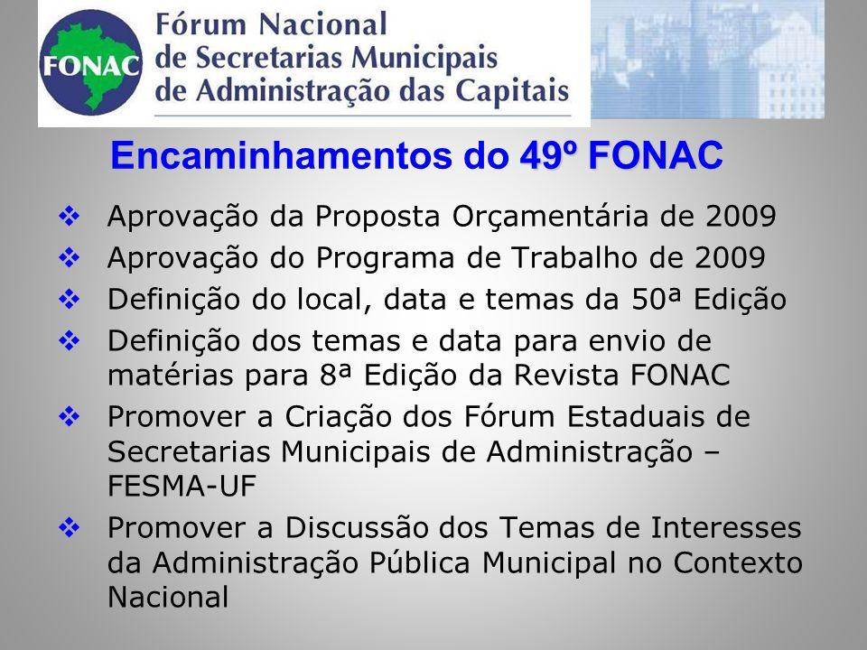 49º FONAC Encaminhamentos do 49º FONAC Aprovação da Proposta Orçamentária de 2009 Aprovação do Programa de Trabalho de 2009 Definição do local, data e temas da 50ª Edição Definição dos temas e data para envio de matérias para 8ª Edição da Revista FONAC Promover a Criação dos Fórum Estaduais de Secretarias Municipais de Administração – FESMA-UF Promover a Discussão dos Temas de Interesses da Administração Pública Municipal no Contexto Nacional