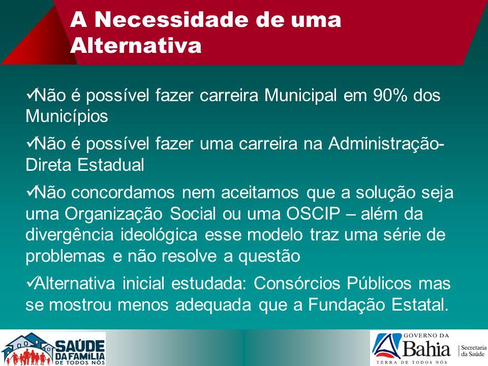 A Necessidade de uma Alternativa Não é possível fazer carreira Municipal em 90% dos Municípios Não é possível fazer uma carreira na Administração- Dir