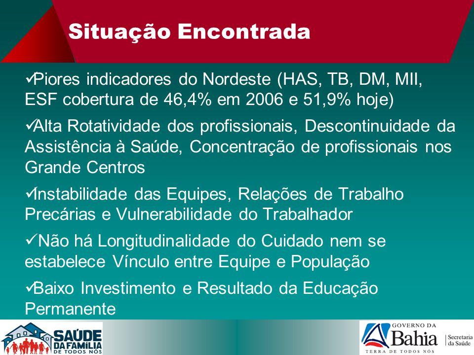 Situação Encontrada Piores indicadores do Nordeste (HAS, TB, DM, MII, ESF cobertura de 46,4% em 2006 e 51,9% hoje) Alta Rotatividade dos profissionais