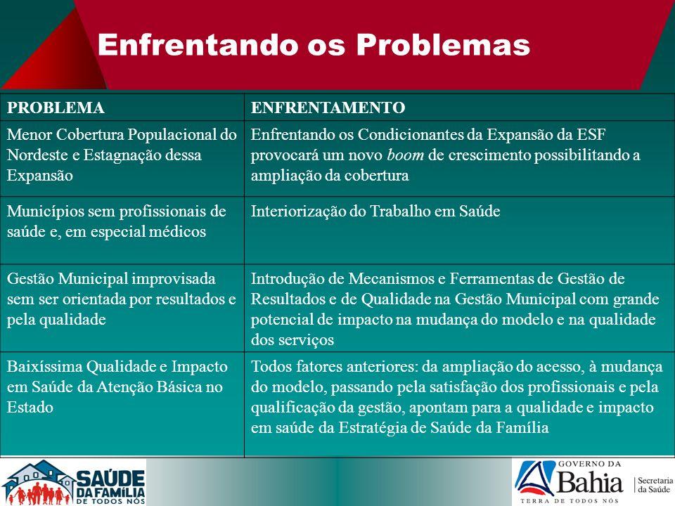 Enfrentando os Problemas PROBLEMAENFRENTAMENTO Menor Cobertura Populacional do Nordeste e Estagnação dessa Expansão Enfrentando os Condicionantes da E