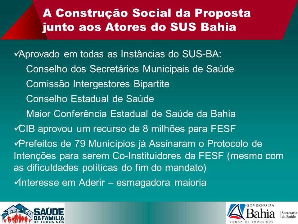 A Construção Social da Proposta junto aos Atores do SUS Bahia Aprovado em todas as Instâncias do SUS-BA: Conselho dos Secretários Municipais de Saúde